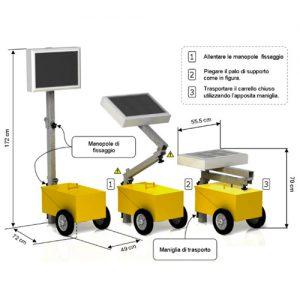 sistema-rilevatore-elettronico-velocita-mobile
